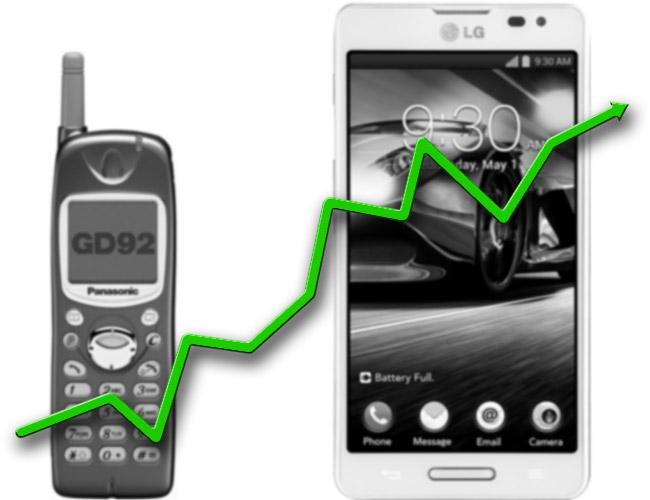 Salget av smarttelefoner har passert vanlige mobiltelefoner