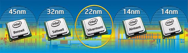 Intel 22nm Silvermont prosessor