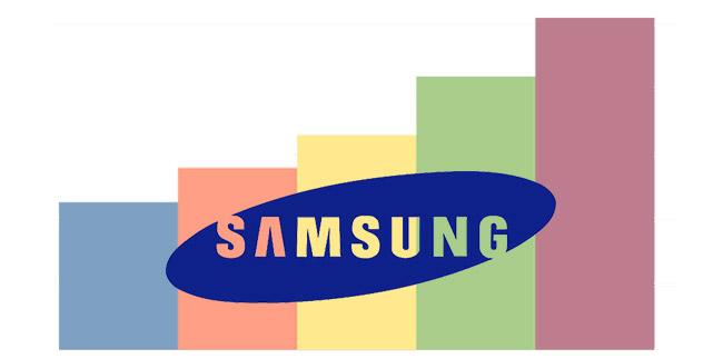 Samsung øker sin smarttelefon markedsandel