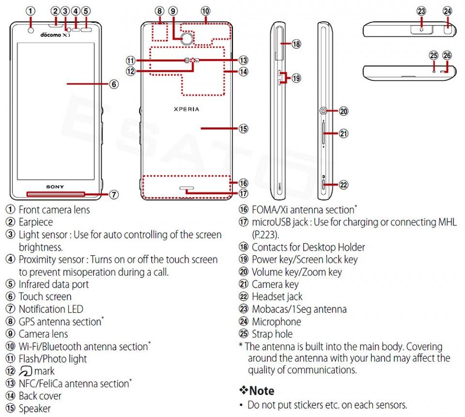 Sony Xperia A deler og funksjoner