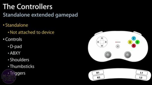iPhone 5 spillkontroller frittsående
